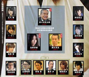 keizoku spec first blod erika toda liar game code blue death note nobuta wo produce ryo kase saki fukuda life quartet ghost friends jdrama clarisse248 chart