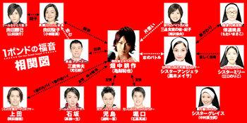 pound no fukuin gospel one ichi drama kazuya kamenashi kuroki meisa nobuta produce kat-tun kat tun personnages schéma