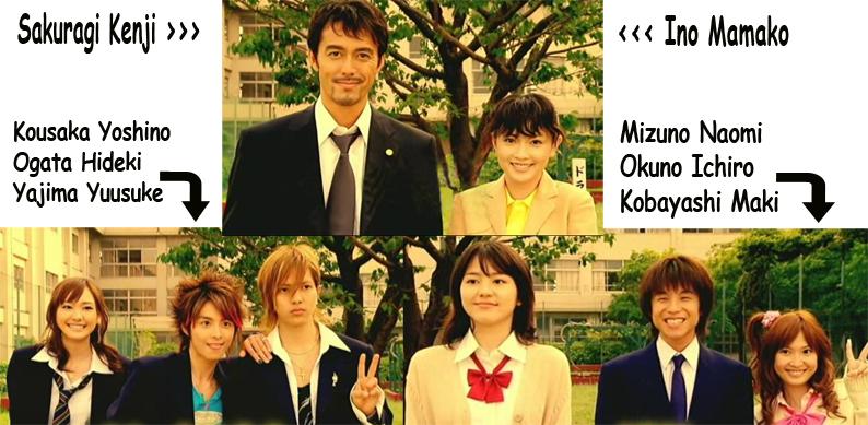 dragonzakura drama jdrama japon yamashita tomohisa yamapi kurosagi nobuta produce code blue koike teppei gokusen still walking abe hiroshi proposal daisakusen acteurs casting